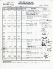WKCR 50th Anniversary Transmitter Log